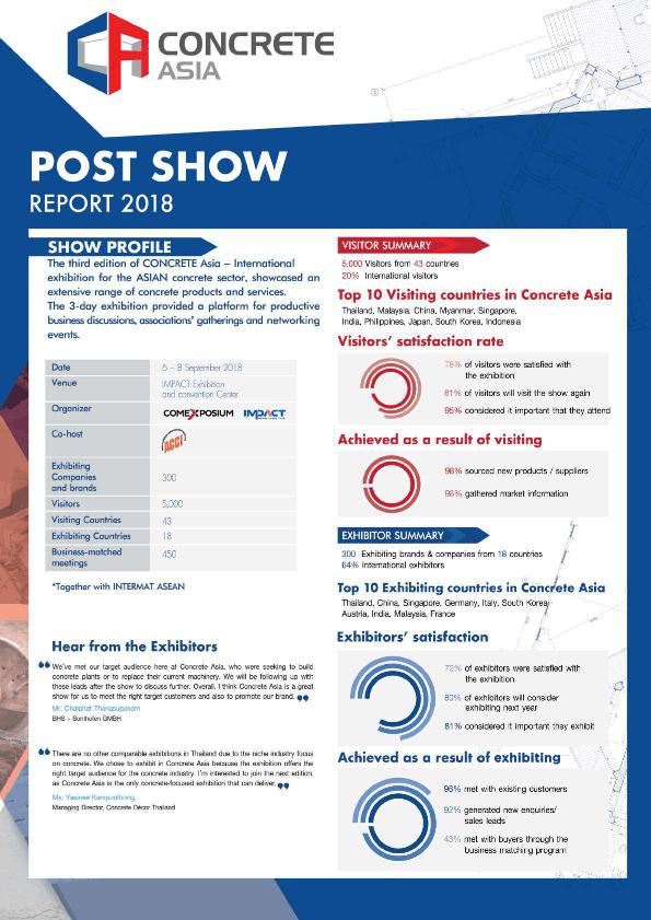 Post Show Report Concrete Asia 2018